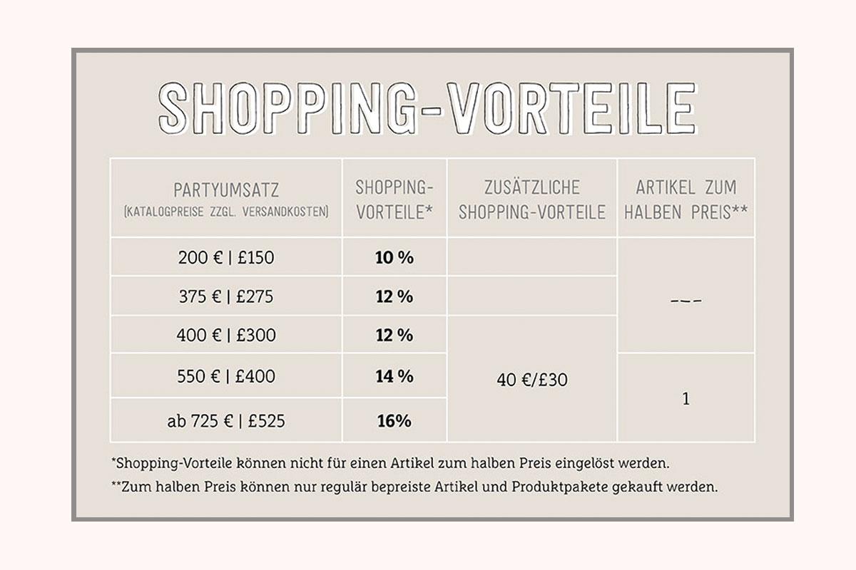 Stampin Up Shoppingvorteile